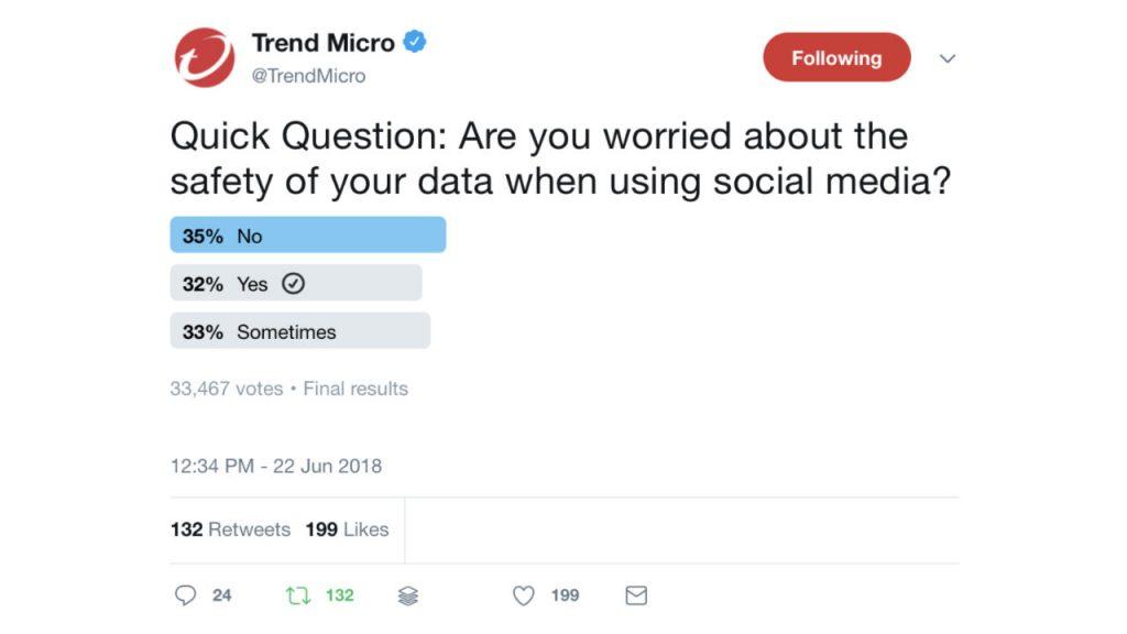 trend micro tweet